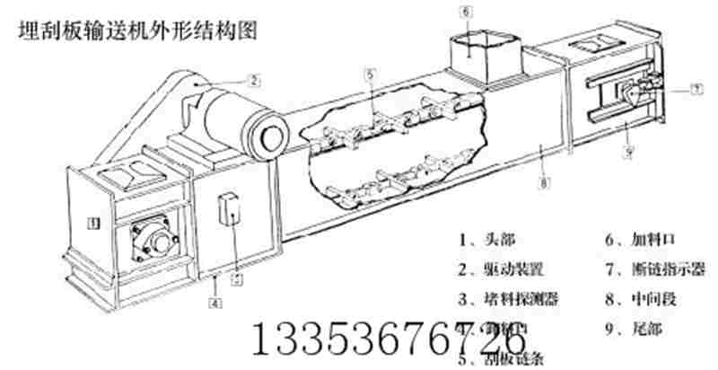 刮板输送机结构图